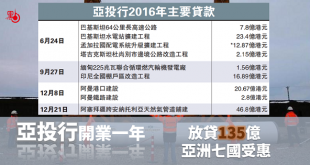 AIIB_20170117_600_001