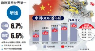 china economy_20170121_600