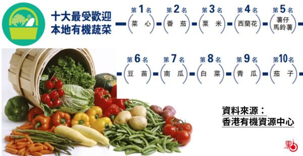 vegetable_20170210_600